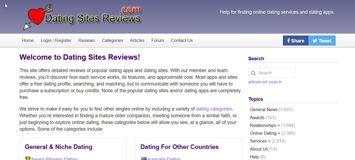 dating sites reviews us